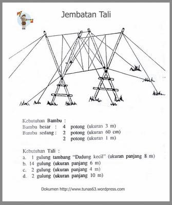 Model Pionering Jembatan Darurat dan Menara Pandang Pramuka