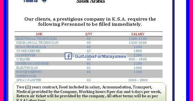 Immediate Vacancies In Iman Company Saudi Arabia