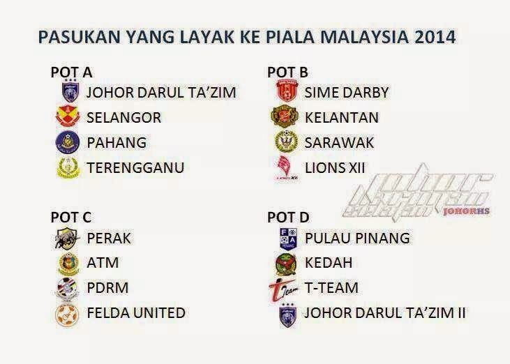 result Piala Malaysia 29 Ogos 2014 Jumaat