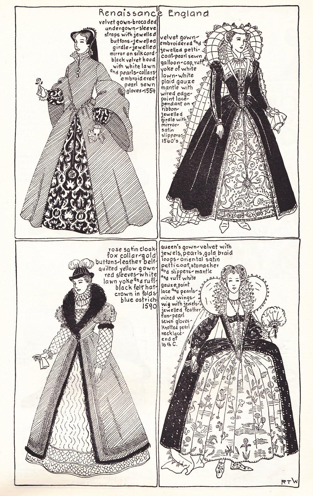 Th Century Fashion Men Drawing