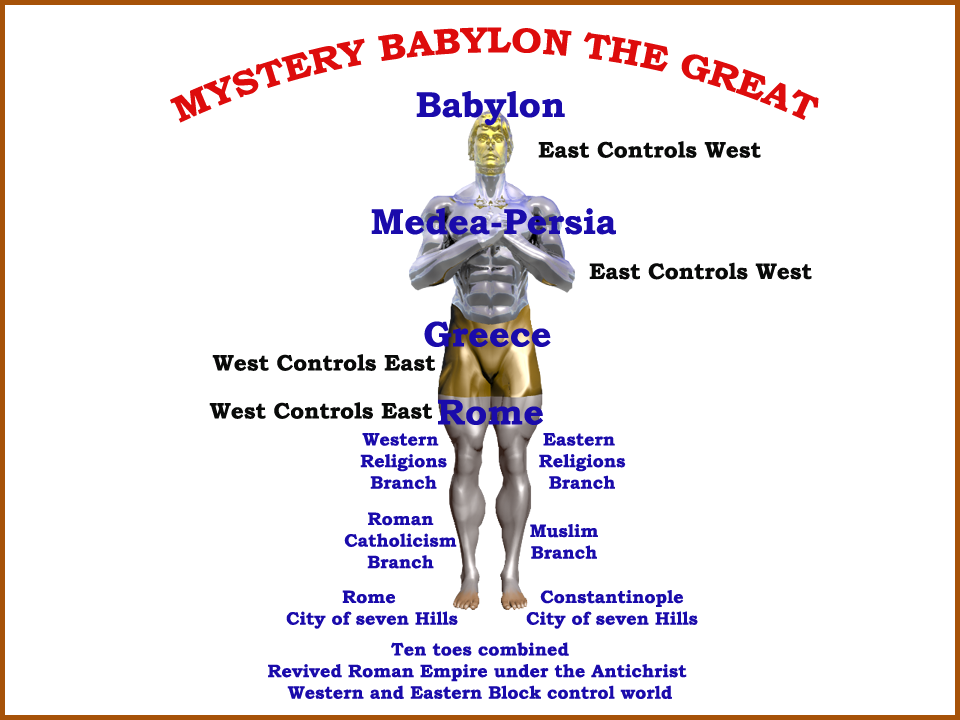 mysterybabylon_chart1.png