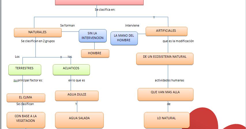clasificacion de los esteroides anabolizantes