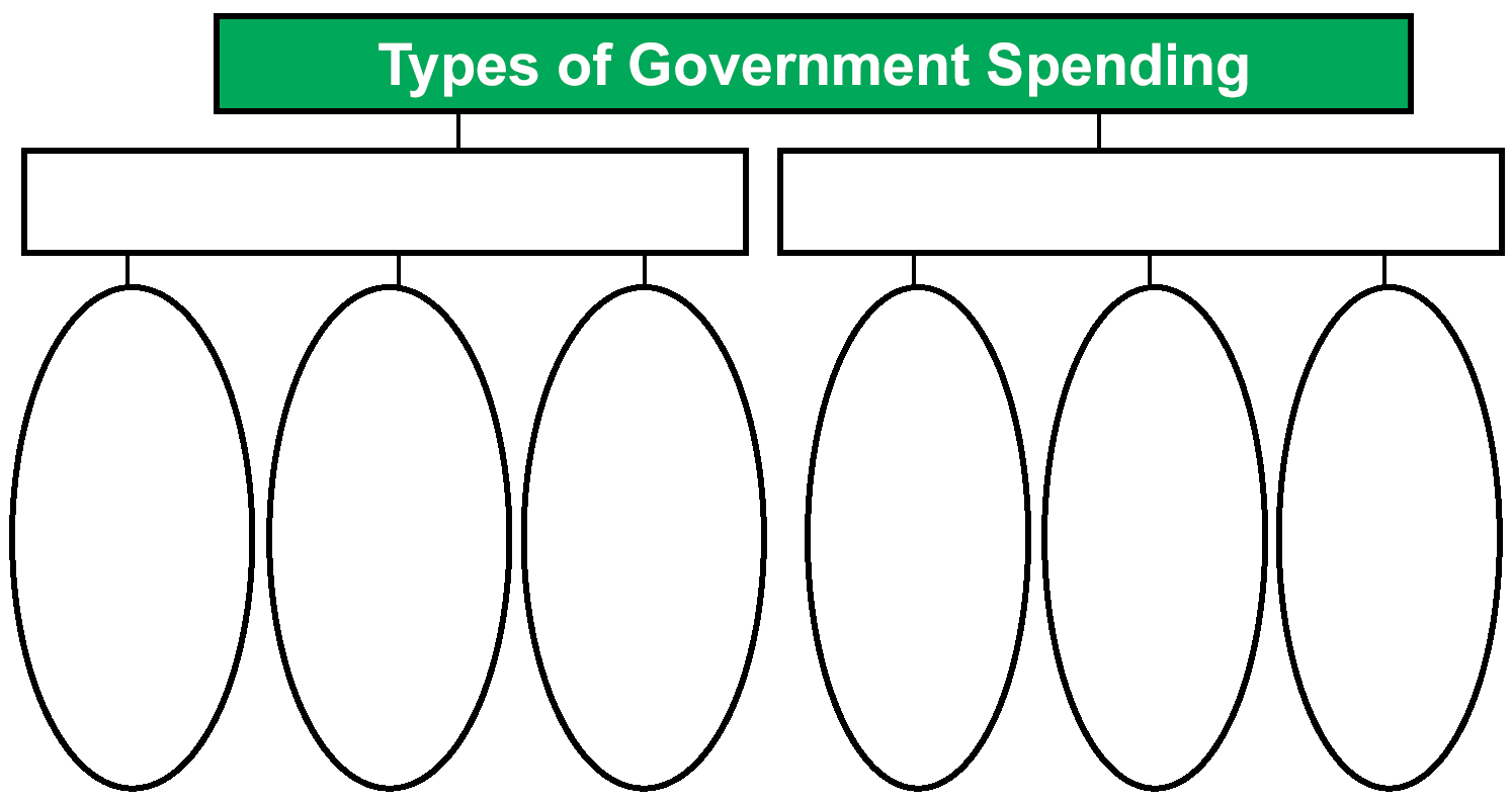 Branches Of Government Graphic Organizer Use the graphic organizer