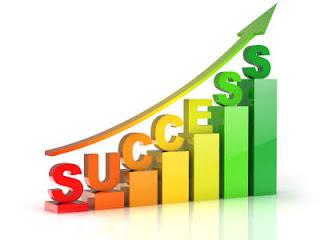Motivasi : Kata-Kata Sukses Dalam Menjalani Hidup