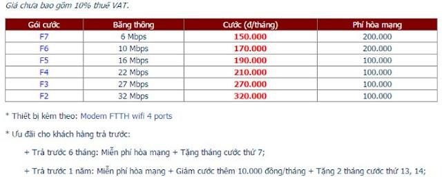 Đăng Ký Lắp Đặt Wifi FPT Quảng Ngãi 1