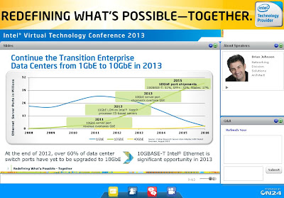 Intel® Virtual Technology Conference 2013