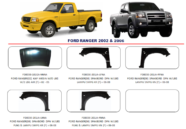 Kap Mesin Ford Rangger 2002-2006