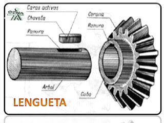 Chiavetta meccanica