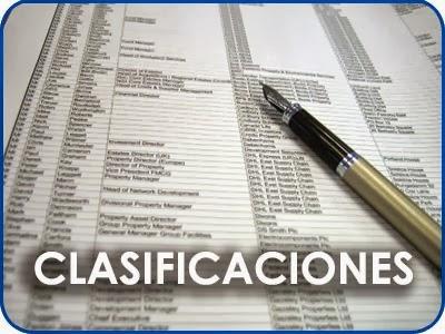 CLASIFICACIONES  2014