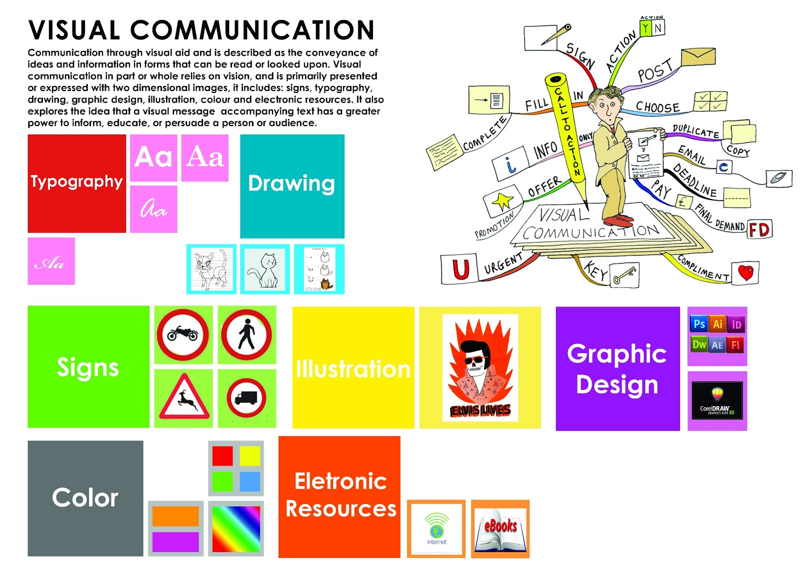 school of culture and communication essay cover sheet 3 name the language domains to be supported by active teaching strategies and learning activities 4 describe and give examples of active teaching strategies and learning activities that are connected to content and language objectives 5 demonstrate examples of active teaching strategies and learning activi-ties in a diverse health education classroom 6.