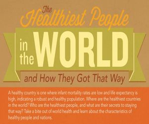 World's Healthiest People infographic