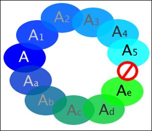 Karakteristik Mekanisme Evolusi Makhluk Hidup