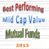 Best Performing Mid Cap Value Mutual Funds 2013