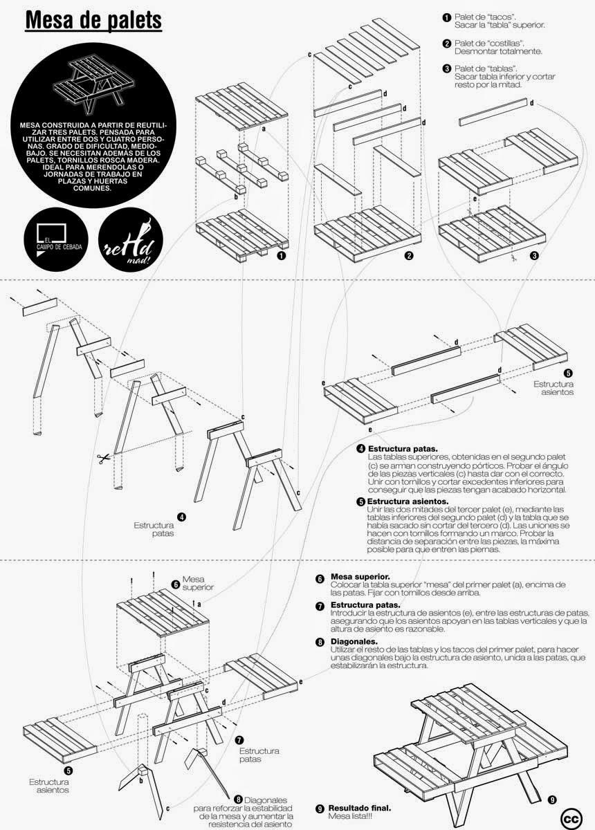 planos para hacer una mesa de picnic y una compostadora con palets. Black Bedroom Furniture Sets. Home Design Ideas