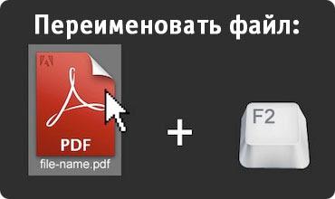 Горячие Клавиши в Windows: Переименование файла