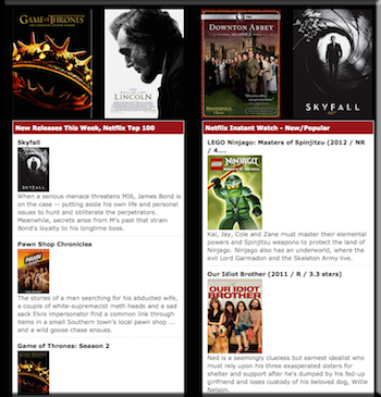 Latest New Releases from Netflix
