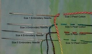 Artfabrik Thread-u-cation Thursday A Needle And Thread Refresher
