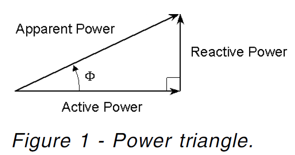 electrical engineering   u0e01 u0e32 u0e23 u0e27 u0e31 u0e14 u0e04 u0e48 u0e32 reactive power