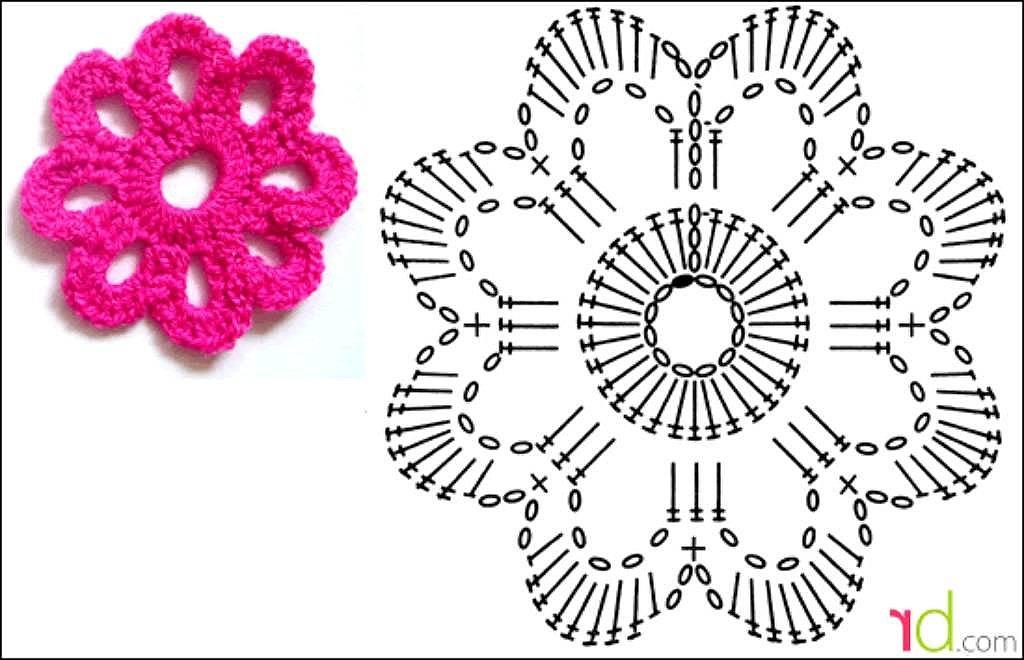 Aguja y Cuchara: Gorro con flor