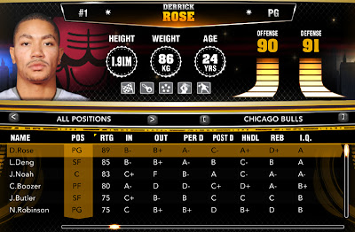 NBA 2K13 Realistic Roster No Injured Players