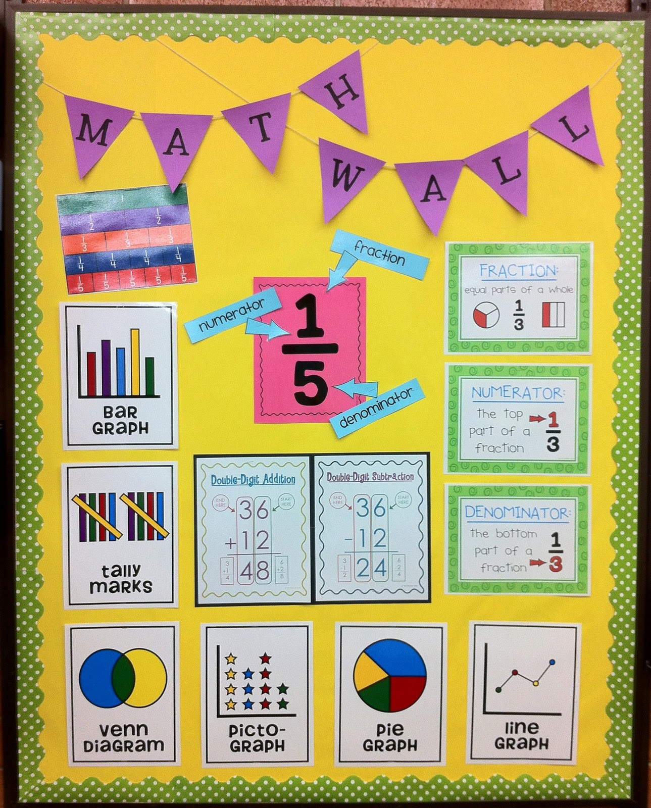 Favorite Pins Friday on Signs Of Spring Bulletin Board Ideas