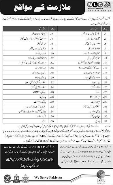 Various New Jobs in National Logistic Company