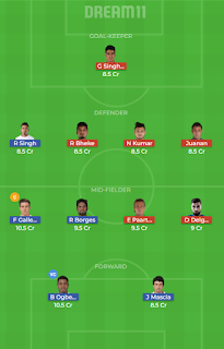 neufc vs bfc dream11 team,neufc vs bfc,dream11,neufc vs cfc dream11 team,cfc vs neufc dream11 team,fcg vs neufc dream11 team,neufc vs cfc,neufc vs bfc dream11,bfc vs neufc,dream11 team,neufc vs bfc dream11 safe team,neufc vs bfc dream11 playing 11,neufc vs bfc dream11 today match,neufc vs bfc dream11 winning team,neufc vs bfc dream11 match preview,ddfc vs bfc dream11