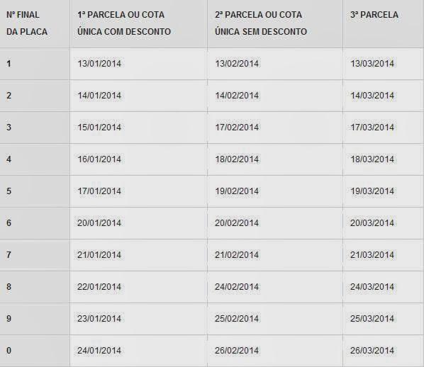 Tabela IPVA SP 2014
