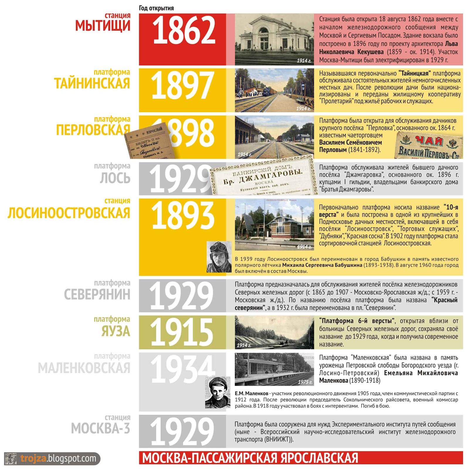 расписание электричек схема ярославского вокзала 2012г