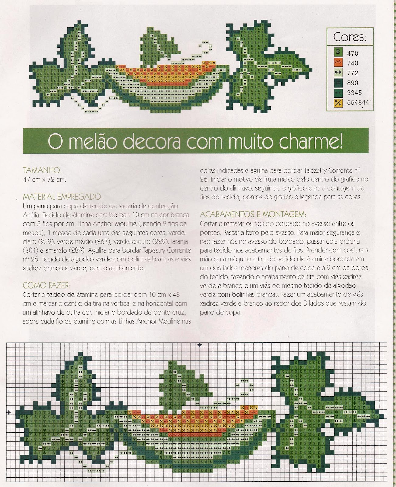 http://3.bp.blogspot.com/-A6m17-Uy2N0/T-mebcOtvfI/AAAAAAAABqM/FF59J2on7Ss/s1600/Gráfico%20do%20melão.jpg