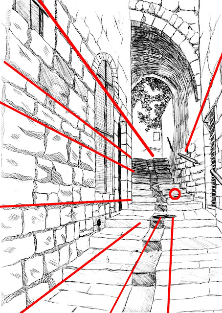 one point perspective guidlines