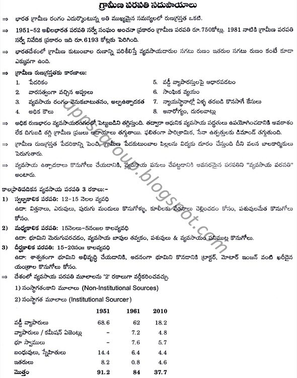 government jobs in andhra pradesh, government jobs in hyderabad, ap government jobs, andhra pradesh govt jobs, employment news in ap andhra pradesh agriculture, group 1 posts andhra pradesh, agriculture information in andhra pradesh, appsc material in telugu, appsc group 2 economy material in telugu  appsc economics material, appsc telugu material group 1 material in telugu, group 2 telugu material, group 2 sample question papers, group 1 mains material in telugu,