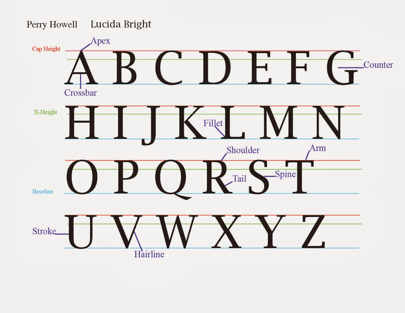 TypographyWinter2014: Type Anatomy Howell
