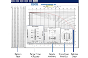 Ballistic Reticle Calculator