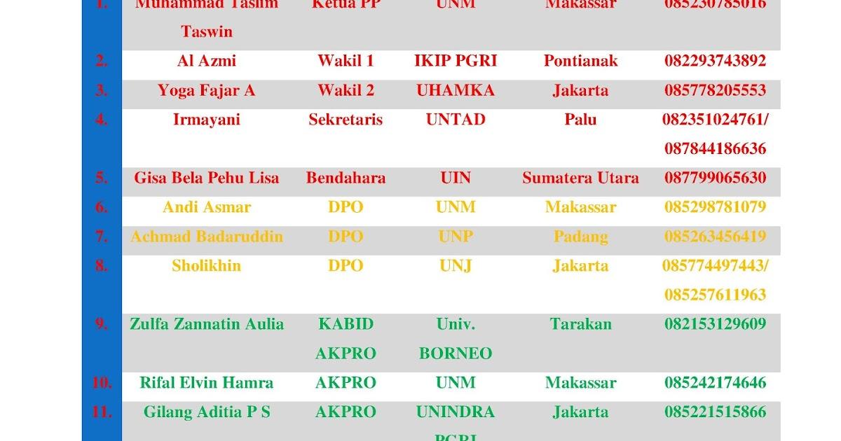 Pusat Ebook Indonesia
