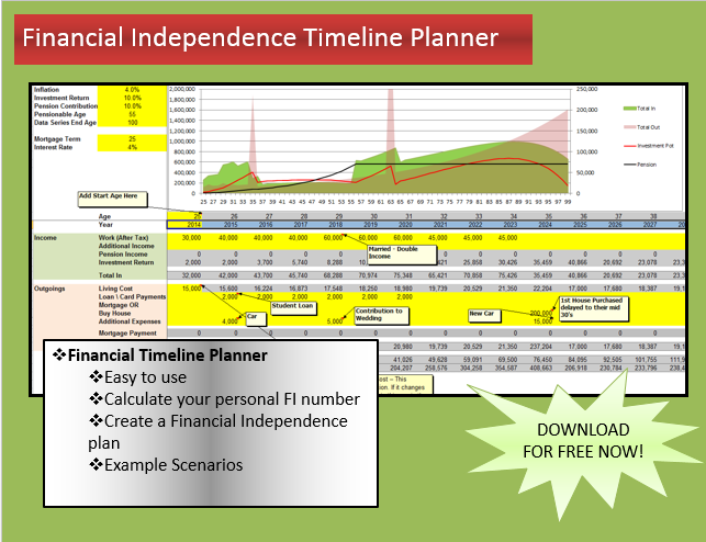 Financial Independence Timeline Planner