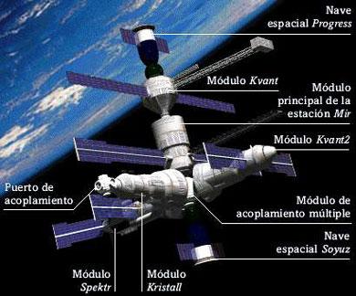 LOS SATÉLITES (LA LUNA)  ( trabajo de sobeyda beltran) Es-estacion390-2-73992