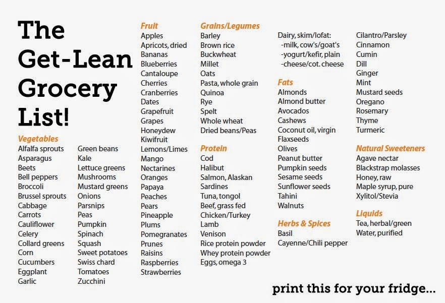 Diary of a Fit Mommy: The Get Lean Grocery List