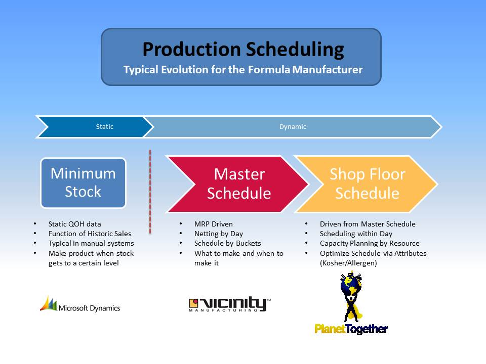 riordan manufacturing production plan Read this essay on lean production at riordan manufacturing come browse our large digital warehouse of free sample essays get the knowledge you need in order to.