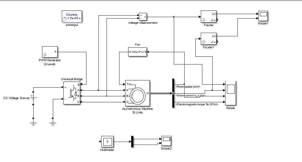 Simulation Of 3 U00d8 Im Feed By Thyristor Converter Using