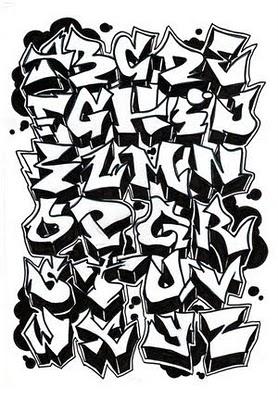 Z Alphabet Love Alfabeto Graffiti 1   Contemporary Urban Artist
