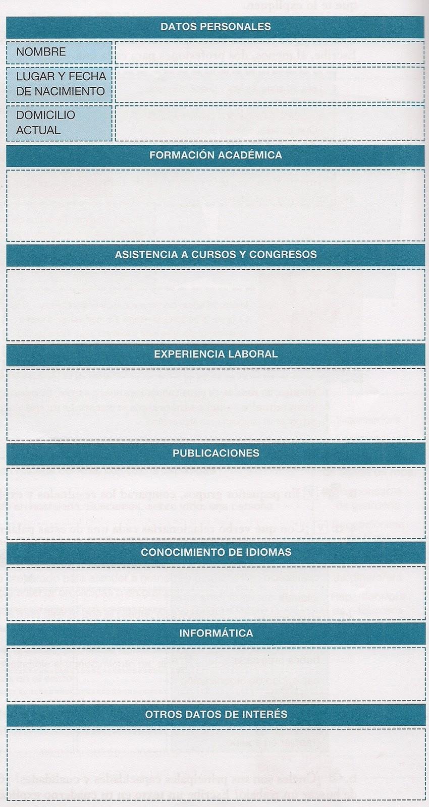 El Currículum Vitae | La Materia Paseante Modelos Textuales