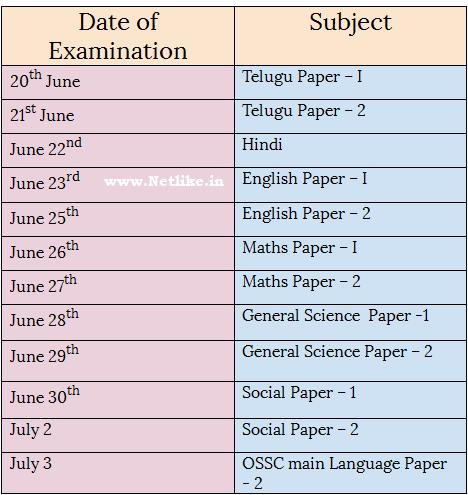 Reading Ap 10th Class Exam Time Table 2012 For supplementary Exams