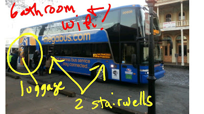 All Aboard the Megabus!