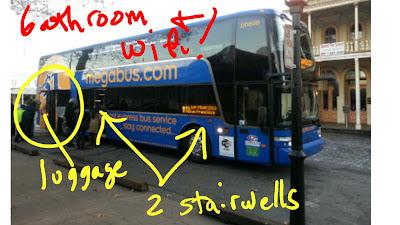 All Aboard the Megabus!