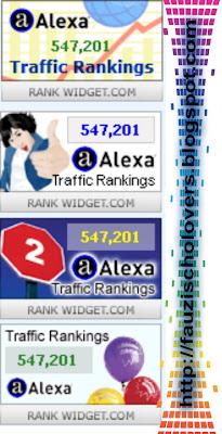 Alexa Rank, Alexa Keren, Widget Alexa Keren, Alexa Dengan Animasi, Animasi Widget Alexa