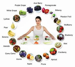 50 makanan sumber antioksidan terbaik