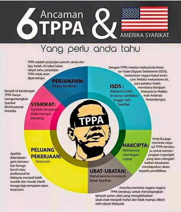 Perjanjian TPPA NGO Tuntut K jaan Terus Terang Isu Lesen Ubat Harga Ubat Ubatan Akan Menjadi Mahal