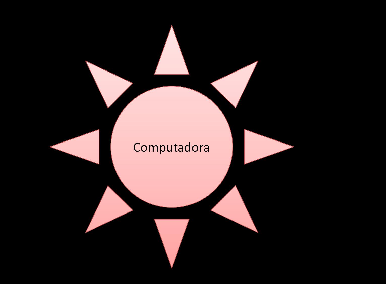 Herramientas de aprendizaje aut nomo 4 1 mapa cognitivo for Como llegar puerta del sol