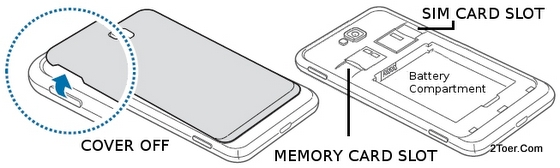 Open Back Cover Case,SIM External microSD Memory Slot Location Samsung Ativ S GT I8750